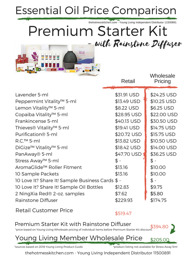 Premium Starter Kit with Rainstone Diffuser Price Comparison